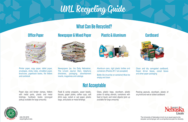 Flyer outlining the recyclable materials listed below